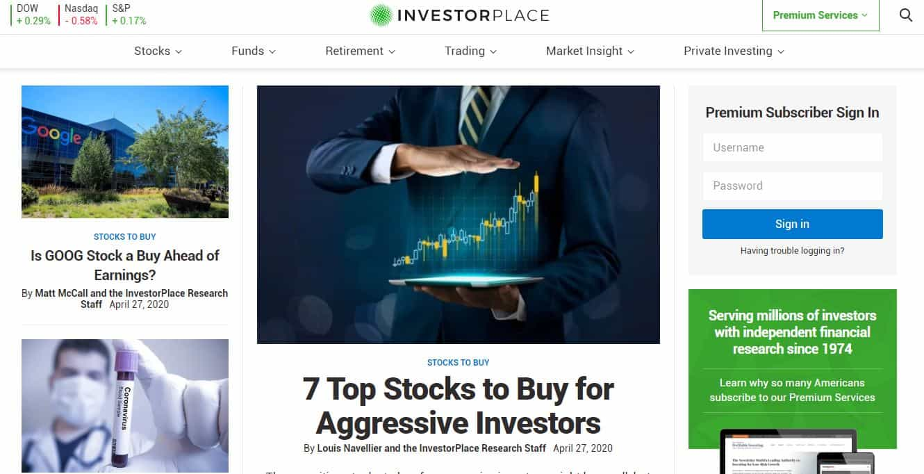 InvestorPlace Review